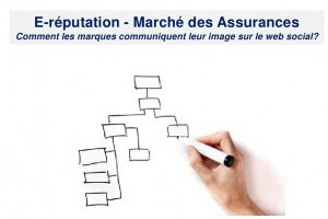 e-reputation-marche-des-assurances